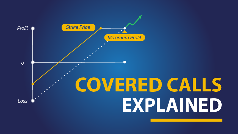 Covered Calls Explained